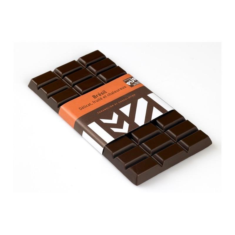 Chocolate Bar Preservation